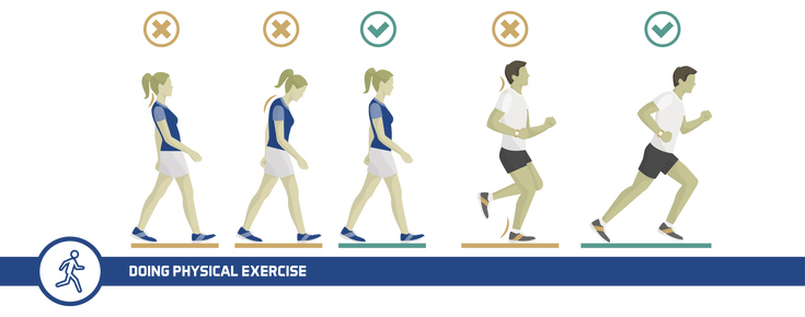 Right and wrong posture while exercising